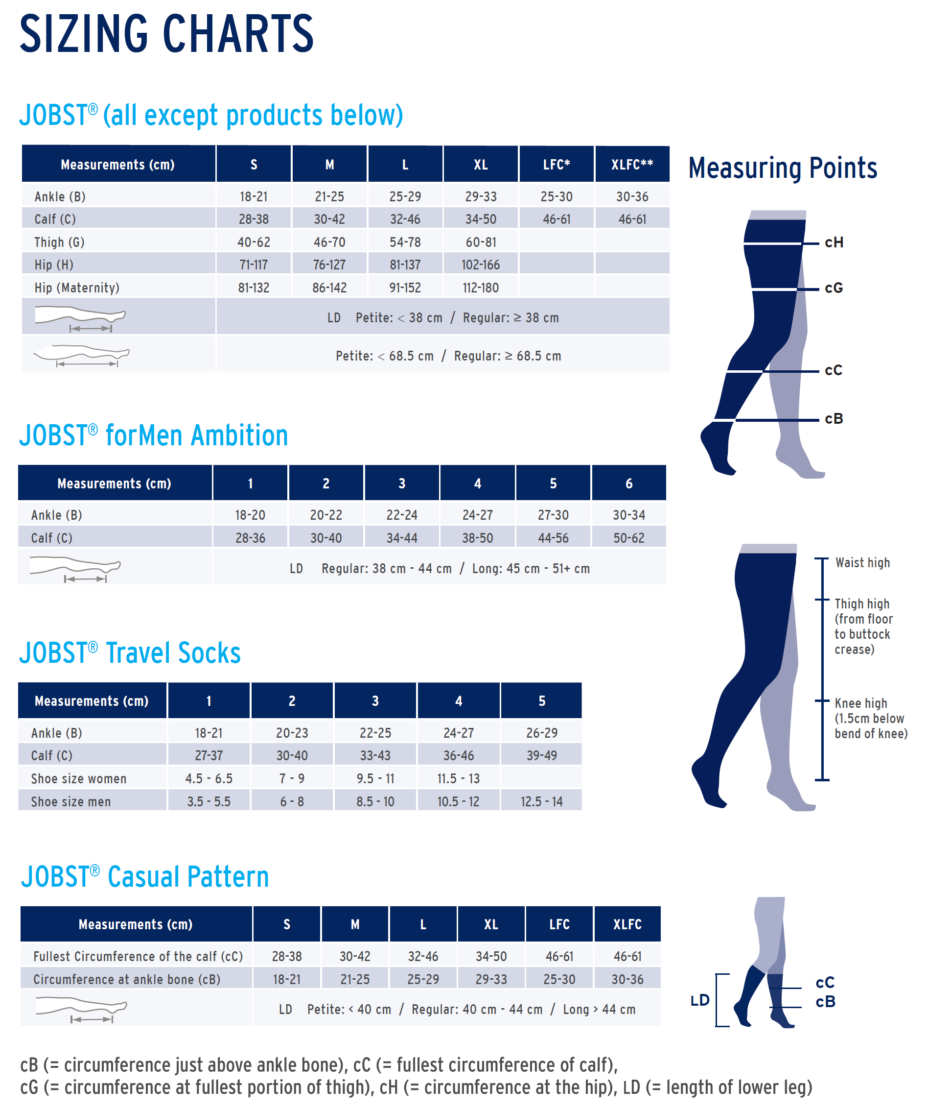 Jobst Compression Stocking Socks Size Charts