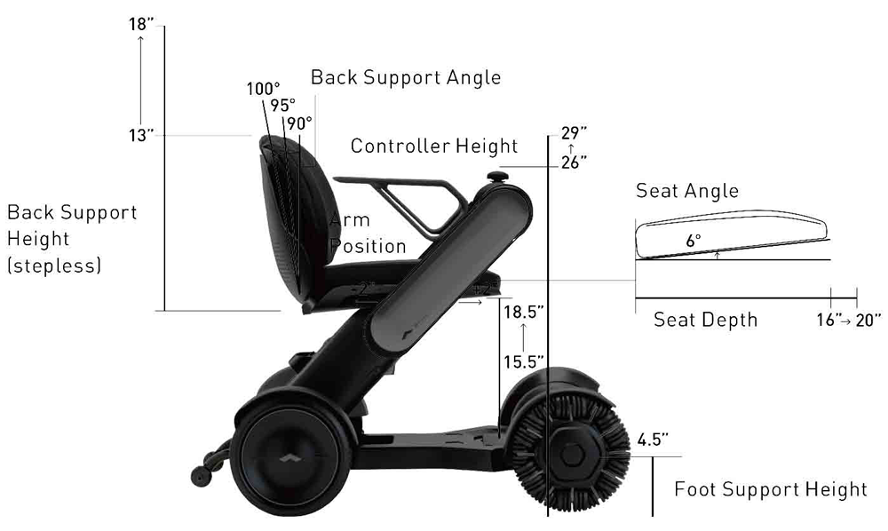 Seat dimensions for the Whill Ci mobility device.